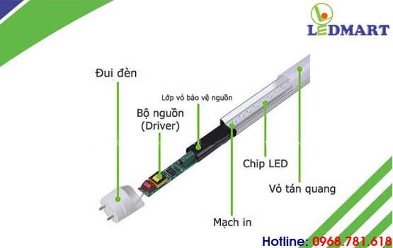 cấu tạo của đèn tuýp led kingled